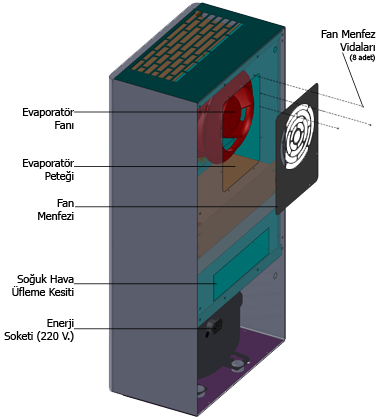 pano-klima-evaporator